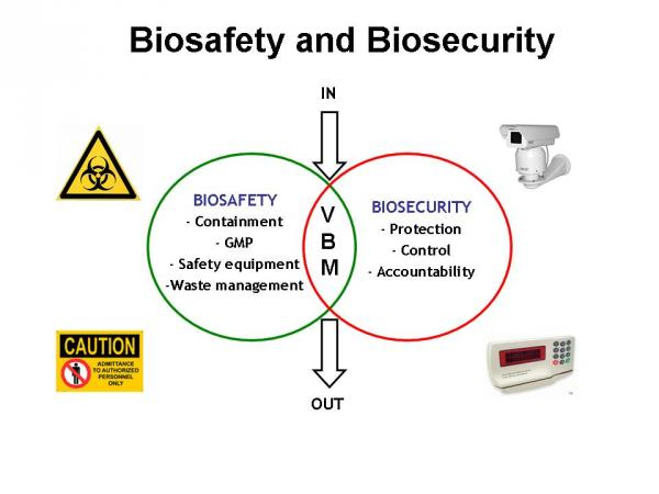 biosecurity_fig_0.jpg